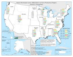 Pacific Region Map Rca Report Interactive Data Viewer Nrcs
