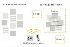 controlling your blinds