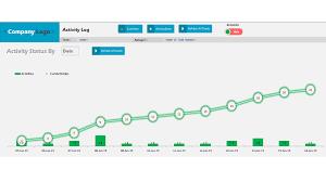 activity log excel project management templates