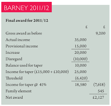 Credits To Barney And The by Taking The Credit Taxation