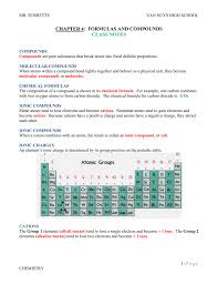 Cation And Anion Periodic Table Classnotes C4