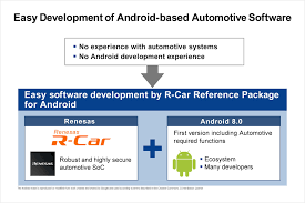 r for android renesas delivers r car reference package for android supporting