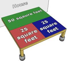 How To Calculate The Square Footage Of A House Decks Com Deck Footing Size Chart