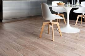 laminate flooring trends 2016 you should follow