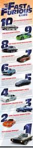 best 25 autobahn movie ideas on pinterest new lincoln cars