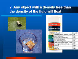chapter 12 forces u0026 fluids ppt video online download