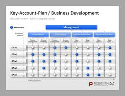 key account template key account management powerpoint exle template of key