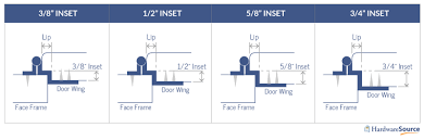 what is the inset of a cabinet hinge selecting cabinet hinges hardwaresource