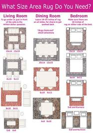 Sizes Of Area Rugs Rugs 101 Selecting Rug Sizes For Every Room