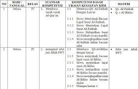 tips membuat jadwal kegiatan harian dokumen contoh format agenda harian pendidikan agama islam tingkat