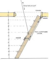 i built my own fold away attic ladder easy heres the plans