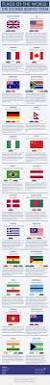 best 25 flags of the world ideas on pinterest world country