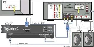 wiring diagram for sony surround sound u2013 readingrat net