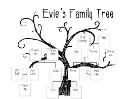 56 best family tree ideas images on family trees
