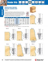 Kitchen Cabinet Router Bits Moulding For Cabinet Door Edge Cabinet Doors