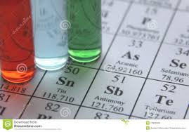 chemistry test images reverse search
