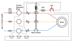 small and large motor protection scheme electrical4u