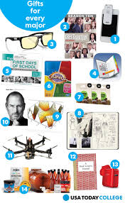 usa today college 2014 holiday gift guide for every major