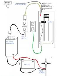 wiring diagrams home wiring basics home electrical for dummies