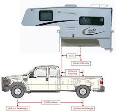 best 25 truck camper ideas on pinterest truck bed camping