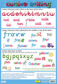 print alphabet cursive capital letters at yescoloring homeschool