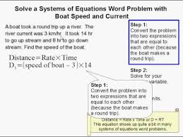how to solve a systems of equations word problem boat and river