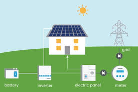 why is it to solar panels how do solar panel batteries work energysage