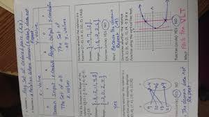 algebra 1 u2013 mrs fardous u0027 class
