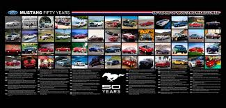 mustang models by year pictures mustang 50 year timeline stretched canvas print