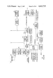 patent us4663725 microprocessor based control system and method