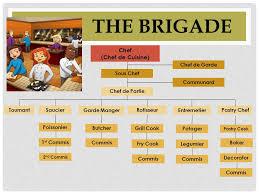 brigade de cuisine history and philosophy ppt