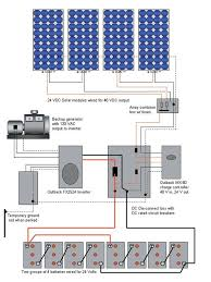 best 25 power trailer ideas on pinterest diy solar panel kits