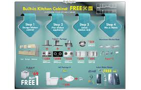 Complete Kitchen Cabinet Packages Kitchen Cabinet Package Promotion Kitchen