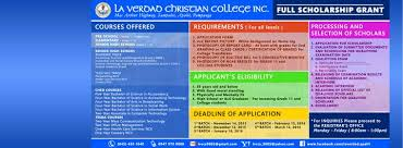 reading comprehension test ncae la verdad christian college apalit processing and selection of