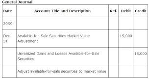 balance sheet classification valuation