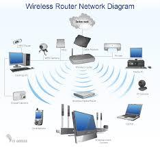 best home network design home network design gkdes com