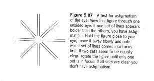 Astigmatism Night Blindness Astr 5110 Majewski Fall 2015 Lecture Notes