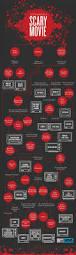infographics u0026 interactive media copypress