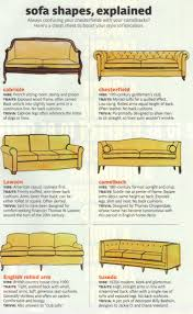 couch vs sofa these diagrams are everything you need to decorate your home