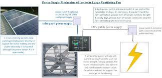 industrial exhaust fan motor solar ventilation fan wall mount greenhouse cow house negative