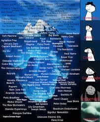 4chan Mu by Iceberg Tiers Parodies Know Your Meme