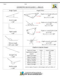 Formula For Interior Angles Of A Polygon Geometry Formulas Cheat Sheet Geometry Help Geometry