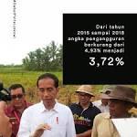 Resultado de imagen para related:https://www.theatlantic.com/international/archive/2016/01/joko-widodo-indonesia-terrorism/424242/ jokowi