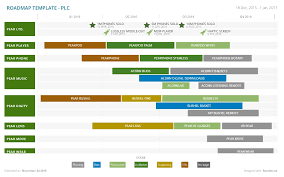roadmap template excel best business template