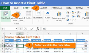 how to pivot table how do pivot tables work excel cus
