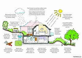 efficient home designs energy efficient home plans new apartments efficient floor plans