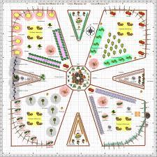 how to plan a vegetable garden design your best layout seg2011 com
