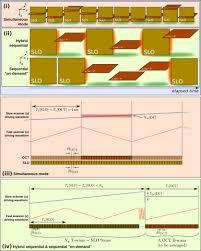 osa towards simultaneous talbot bands based optical coherence