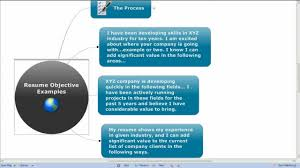 Objectives Example In Resume by Resume Objective Examples A Pro Career Coach Walks You Through