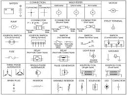 fantastic wiring diagram symbol legend gallery electrical and